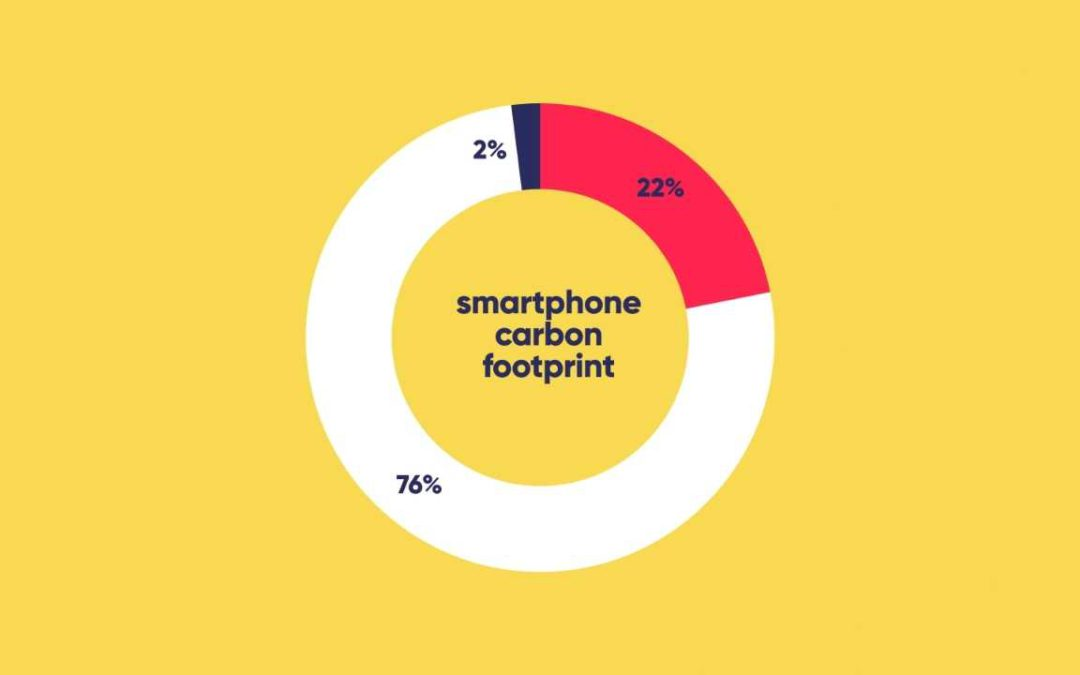 what's the carbon footprint of my smartphone?